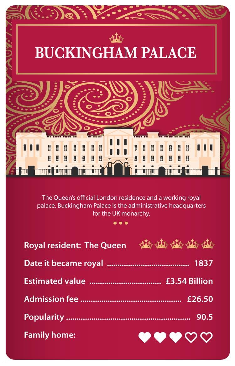 Royal residences - Buckhingham Palace