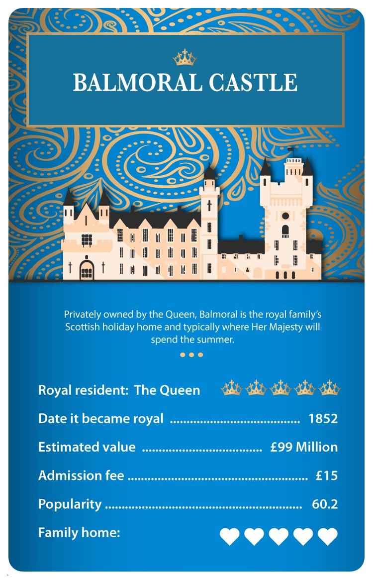 Royal residences - Balmoral Castle